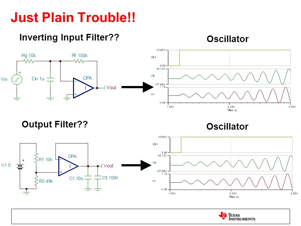 Just Plain Trouble!! Inverting Input Filter Oscillator