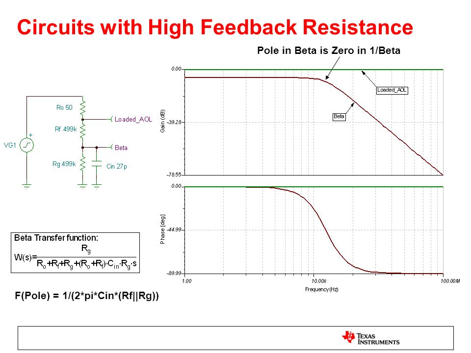 Circuits with High Feedback Resistance