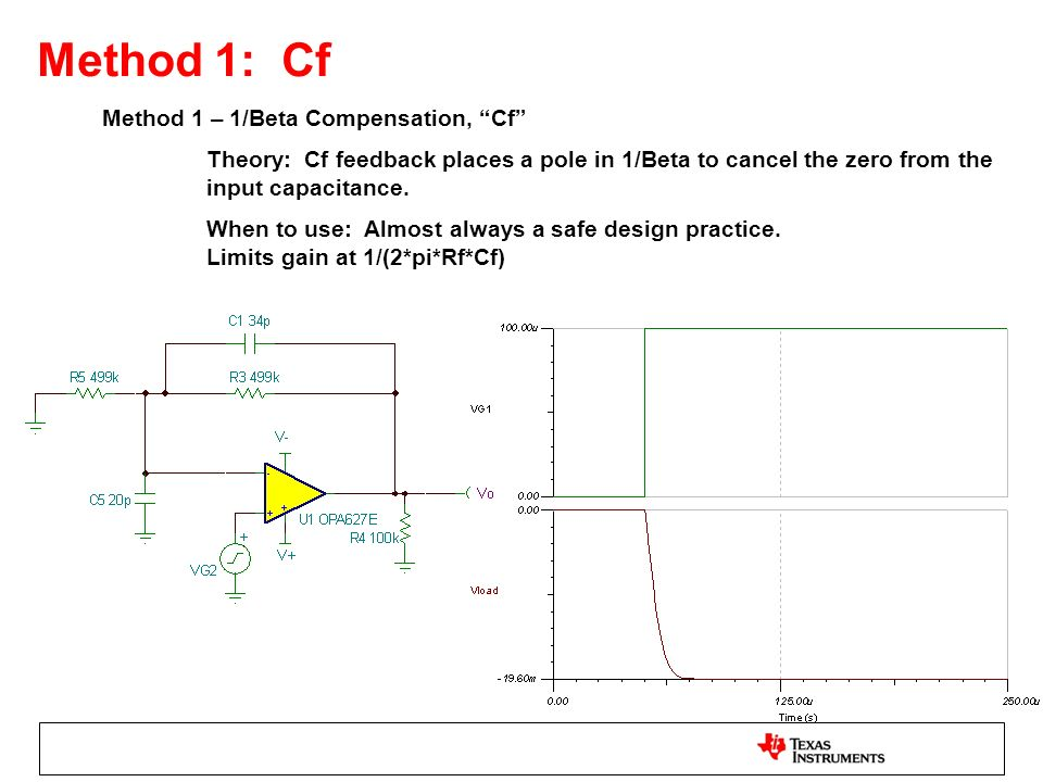 Method 1: Cf Method 1 – 1/Beta Compensation, Cf