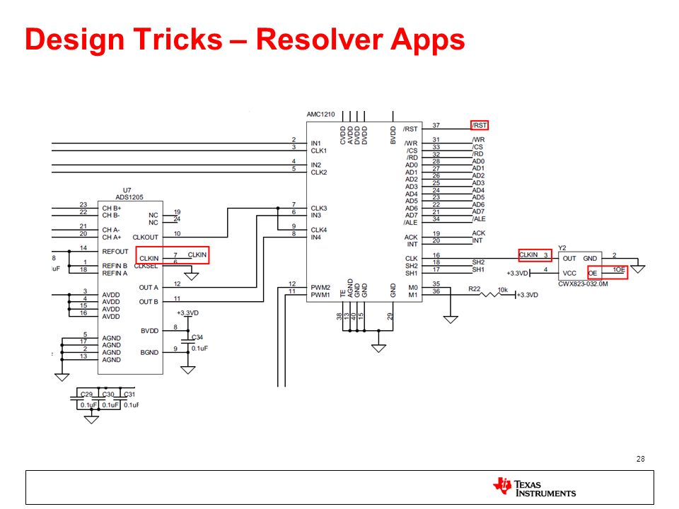 Design Tricks – Resolver Apps