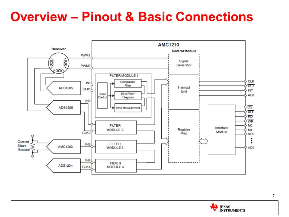 Overview – Pinout & Basic Connections