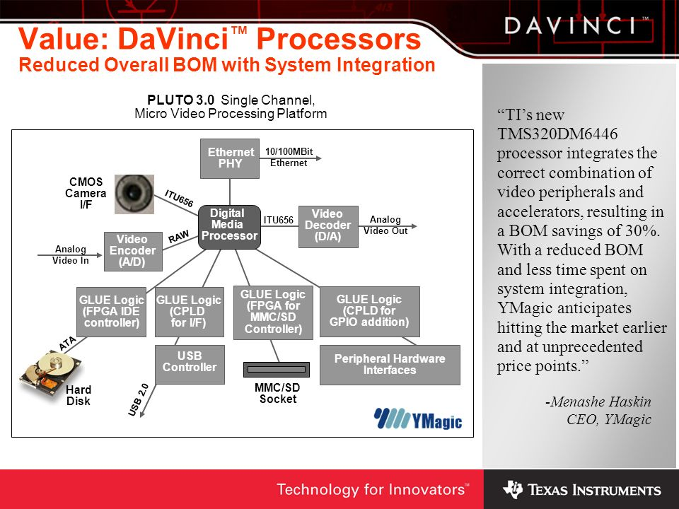 Value: DaVinci™ Processors Reduced Overall BOM with System Integration