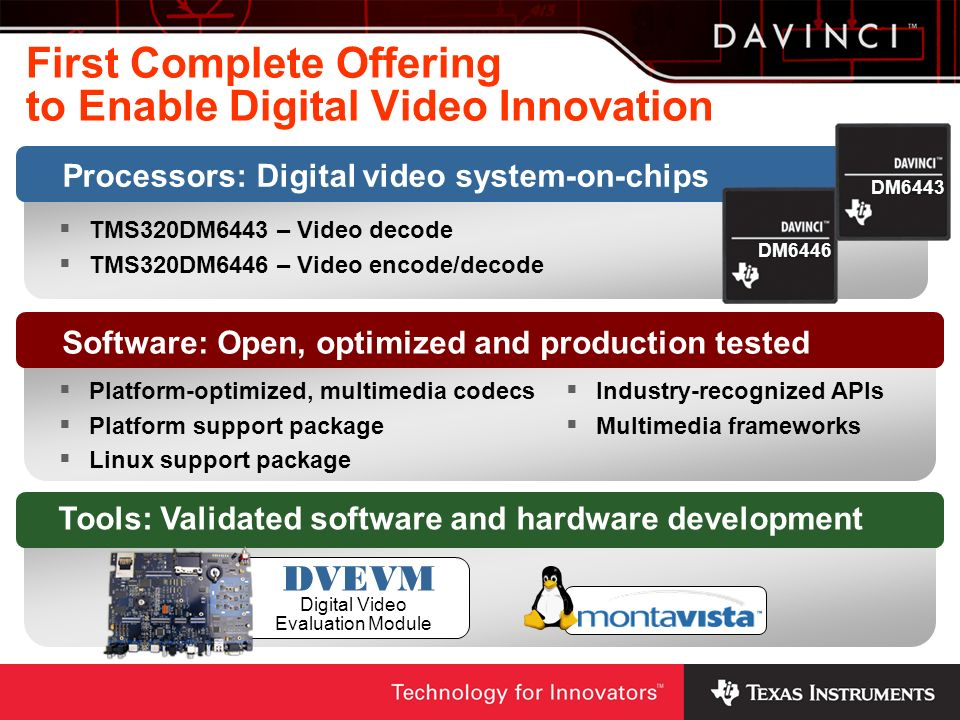First Complete Offering to Enable Digital Video Innovation