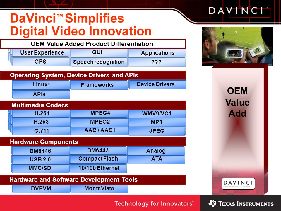 DaVinci™ Simplifies Digital Video Innovation