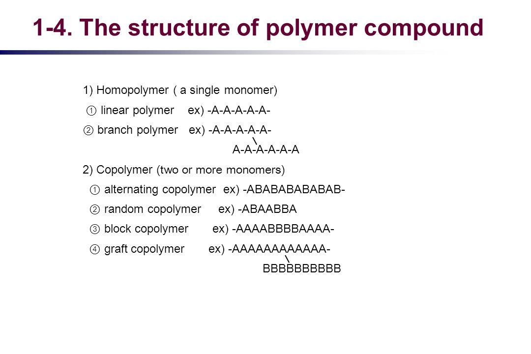 1-4. The structure of polymer compound