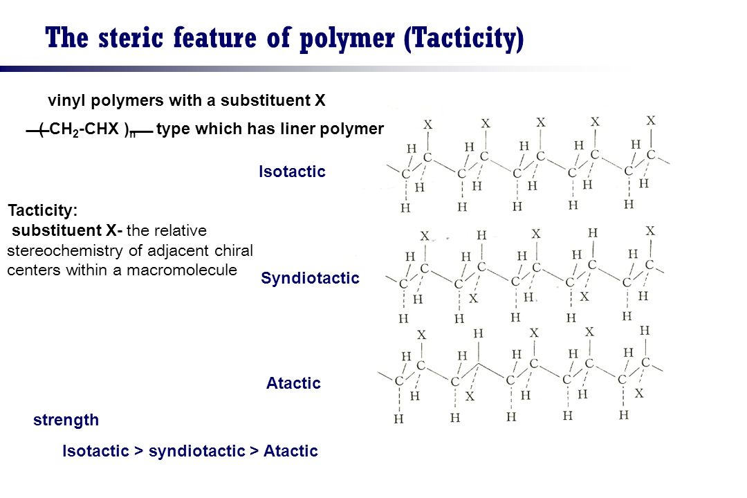 The steric feature of polymer (Tacticity)
