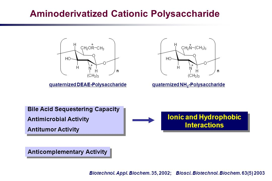 Aminoderivatized Cationic Polysaccharide