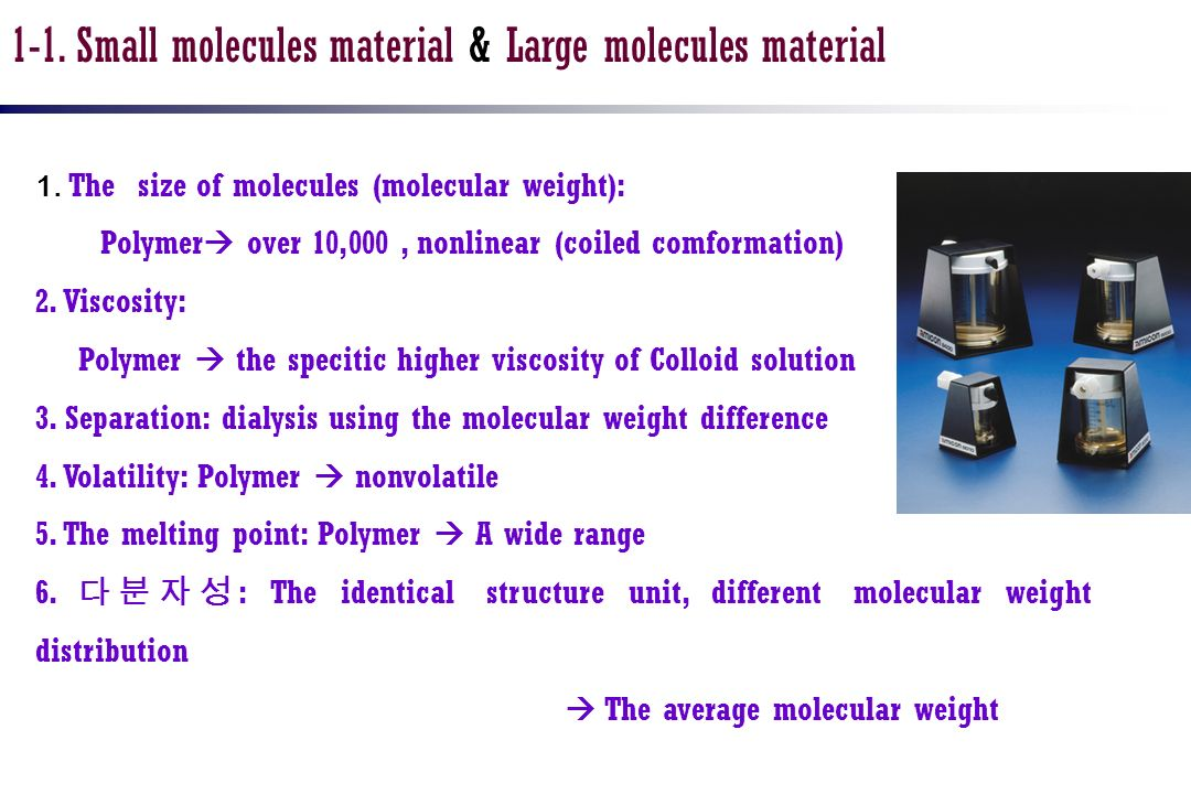 1-1. Small molecules material & Large molecules material
