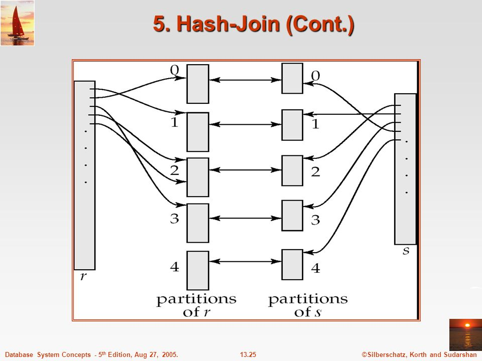 5. Hash-Join (Cont.)