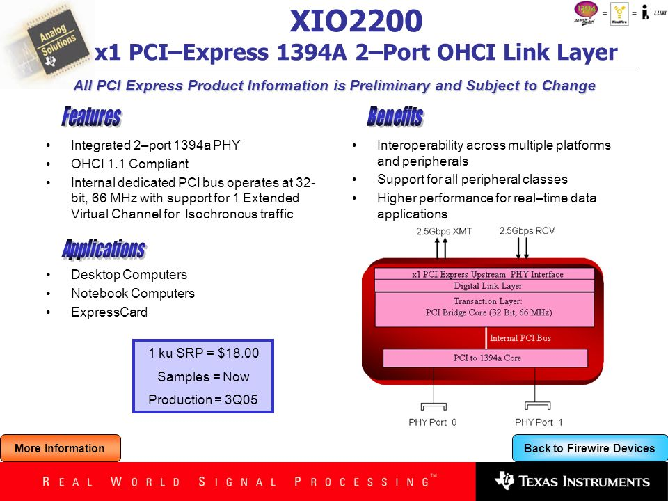 XIO2200 x1 PCI–Express 1394A 2–Port OHCI Link Layer