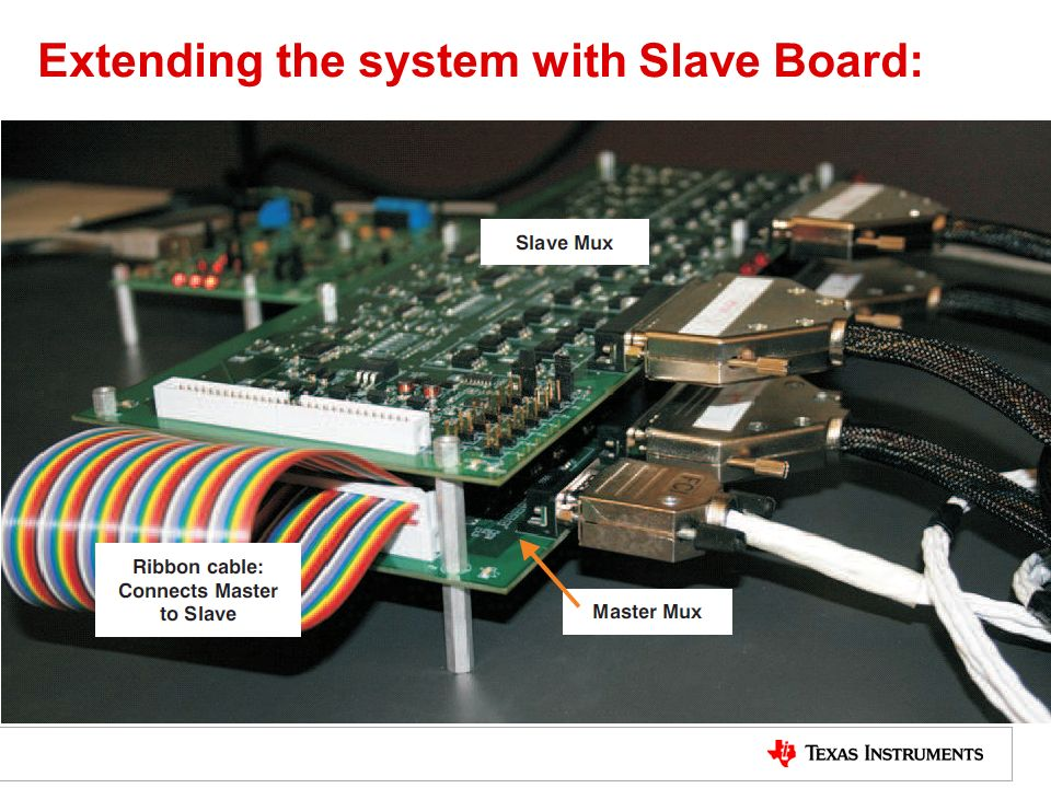 Extending the system with Slave Board: