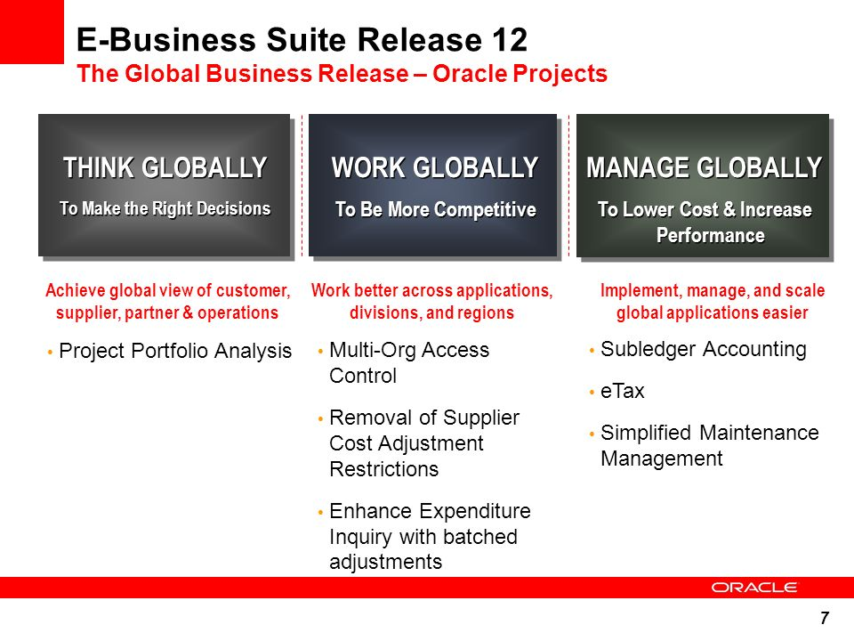 E-Business Suite Release 12 The Global Business Release – Oracle Projects