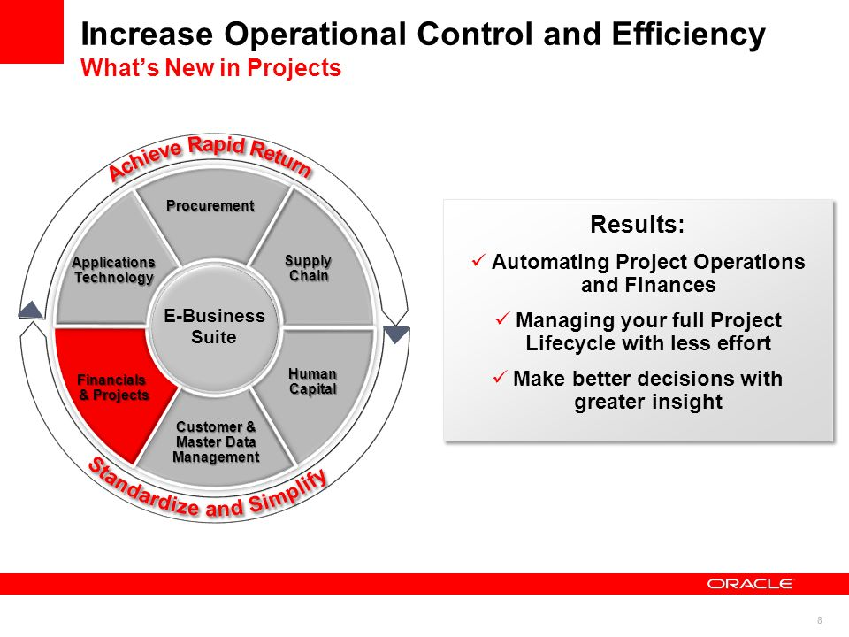 Increase Operational Control and Efficiency What's New in Projects