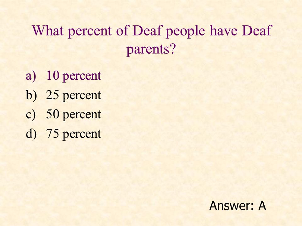 What percent of Deaf people have Deaf parents