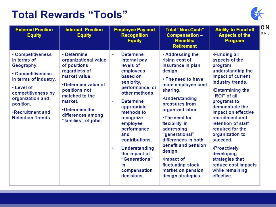 Total Rewards Tools External Position Equity