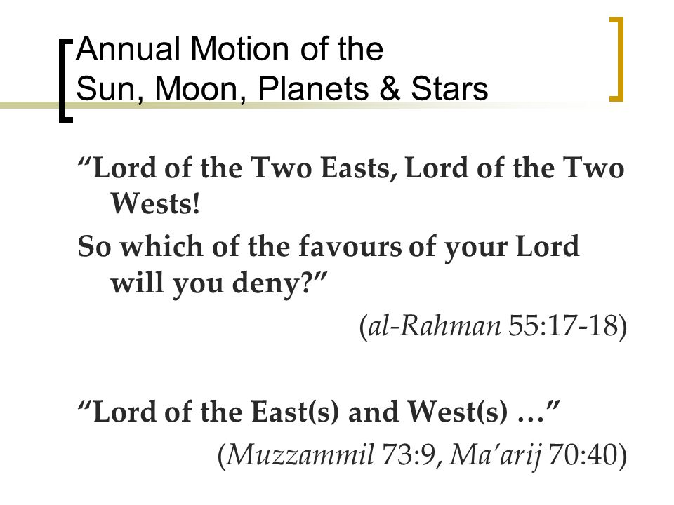Annual Motion of the Sun, Moon, Planets & Stars