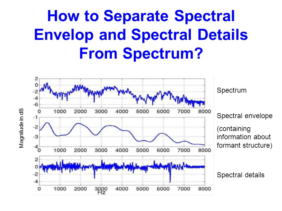 How to Separate Spectral Envelop and Spectral Details From Spectrum