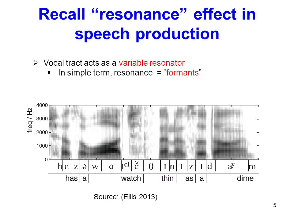 Recall resonance effect in speech production
