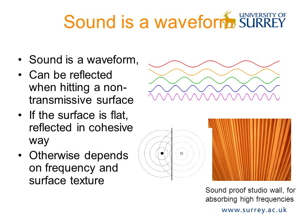 Sound is a waveform Sound is a waveform,