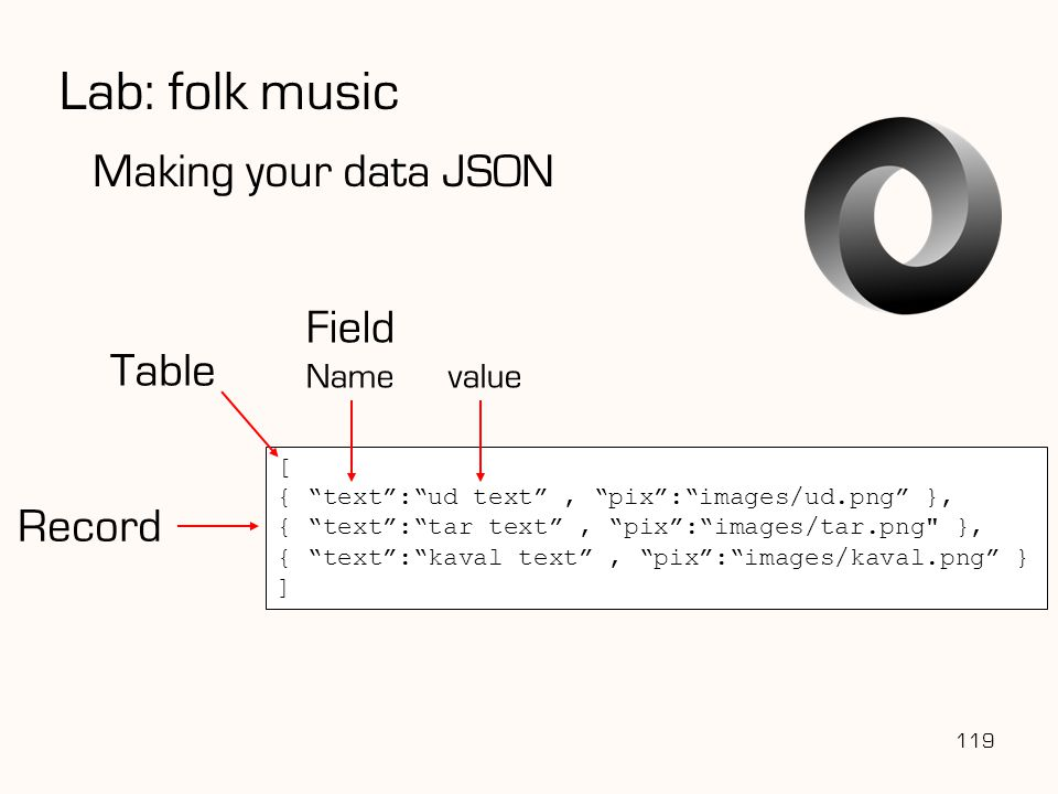 Lab: folk music Making your data JSON Field Table Record Name value