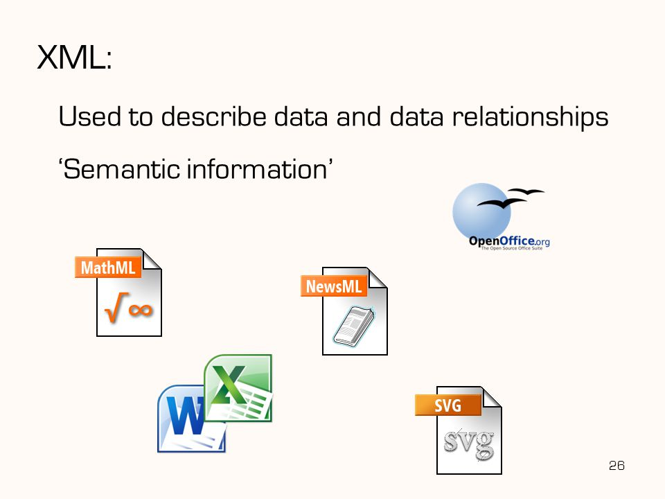 XML: Used to describe data and data relationships