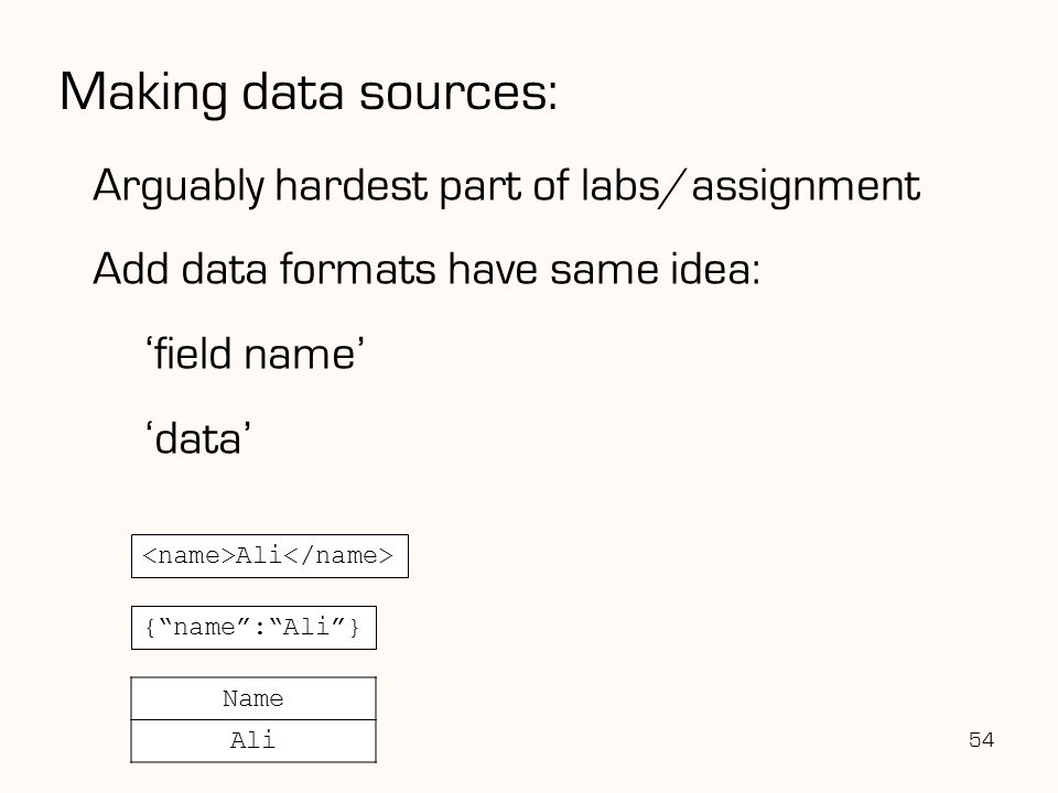 Making data sources: Arguably hardest part of labs/assignment