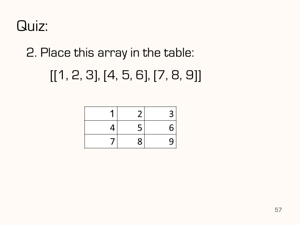 Quiz: 2. Place this array in the table: