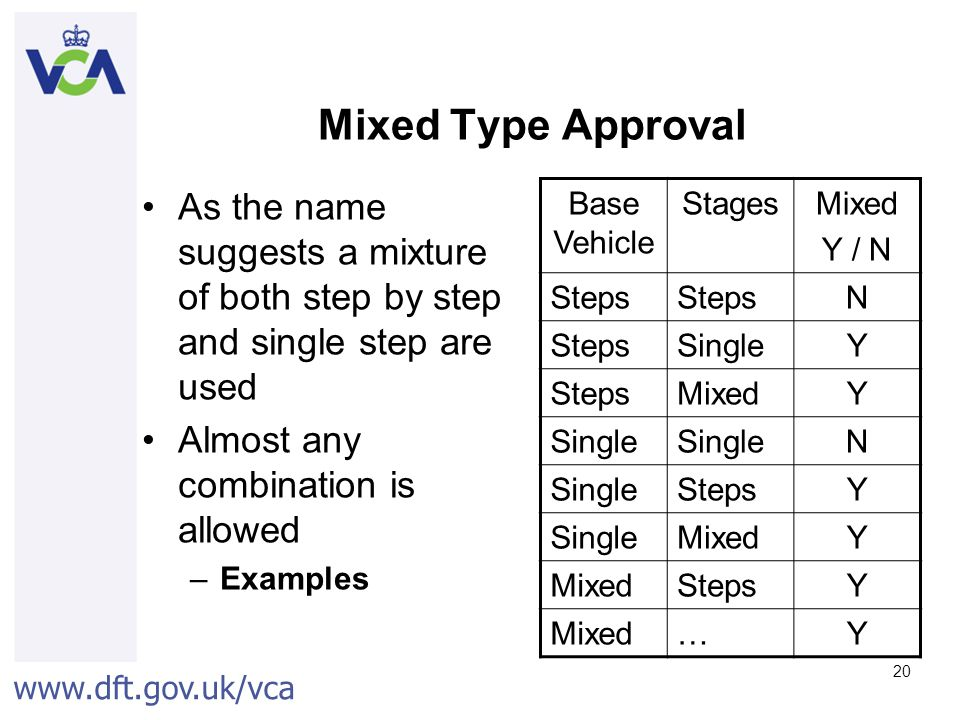 Mixed Type Approval As the name suggests a mixture of both step by step and single step are used. Almost any combination is allowed.