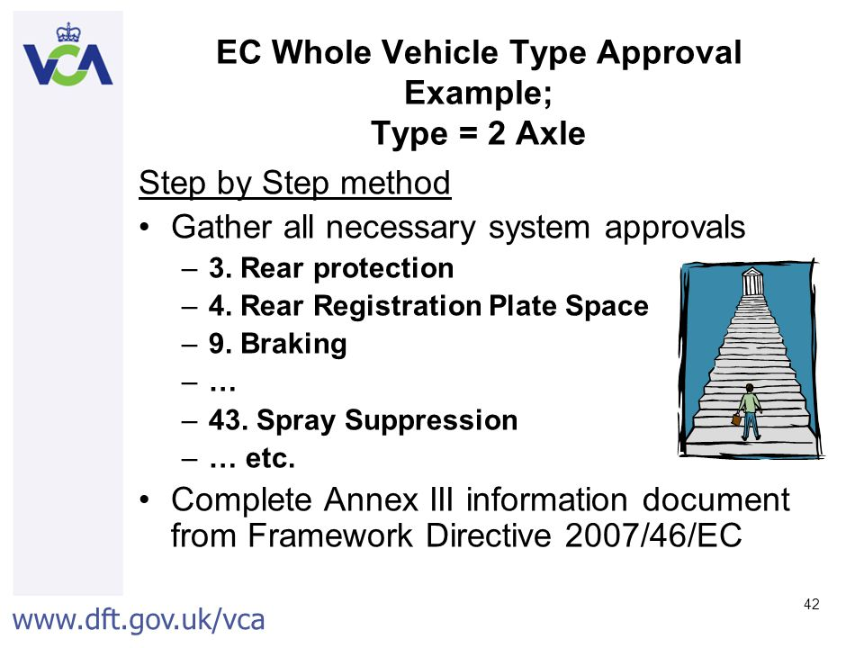 EC Whole Vehicle Type Approval Example; Type = 2 Axle