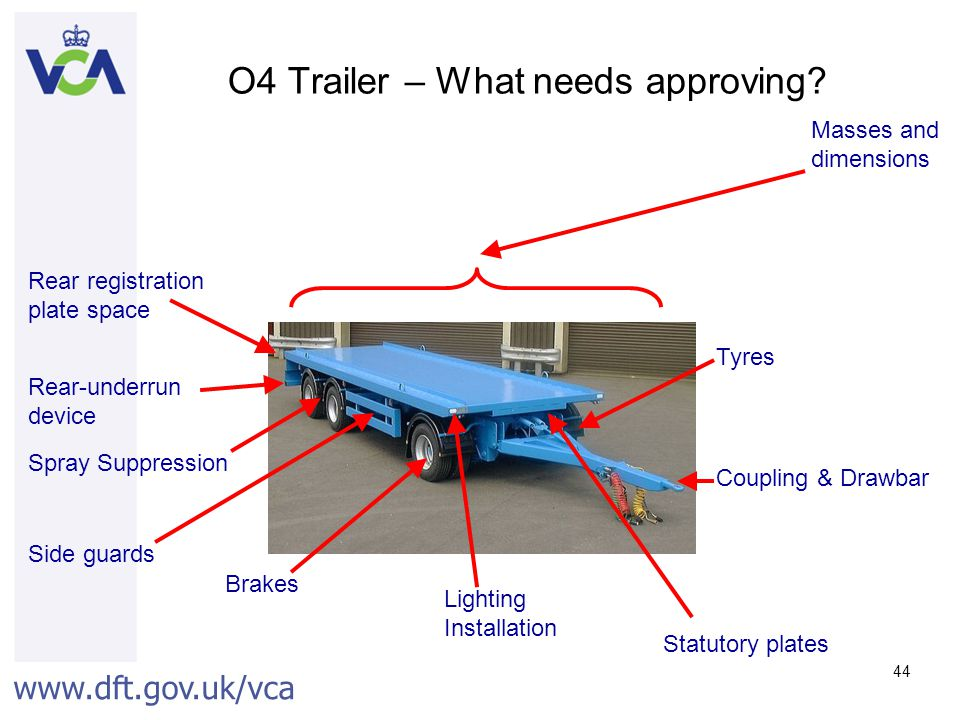 O4 Trailer – What needs approving