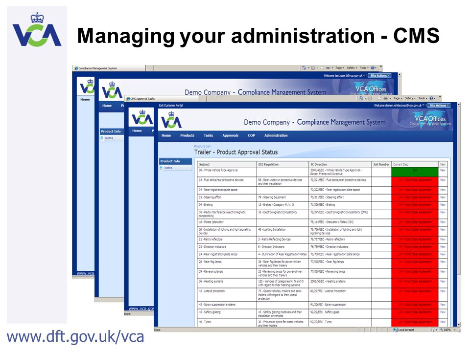 Managing your administration - CMS