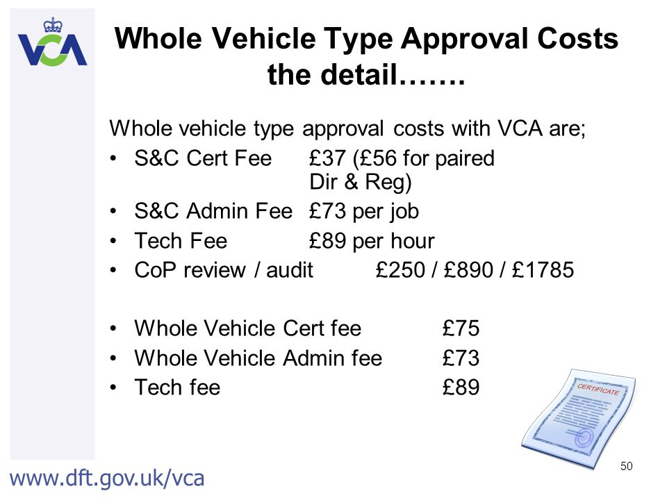 Whole Vehicle Type Approval Costs the detail…….