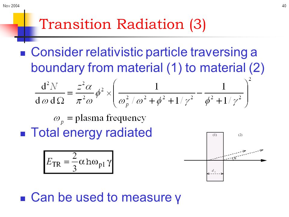 Transition Radiation (3)