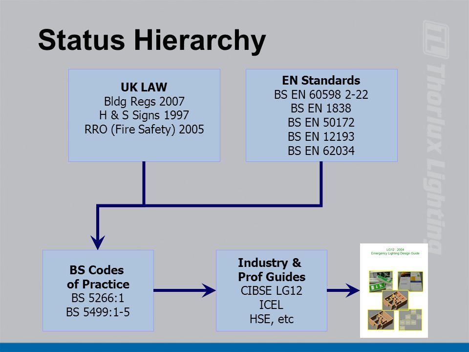 Status Hierarchy EN Standards UK LAW BS EN 60598 2-22 Bldg Regs 2007  sc 1 st  SlidePlayer & Emergency Lighting Chris Holder Thorlux Lighting - ppt download