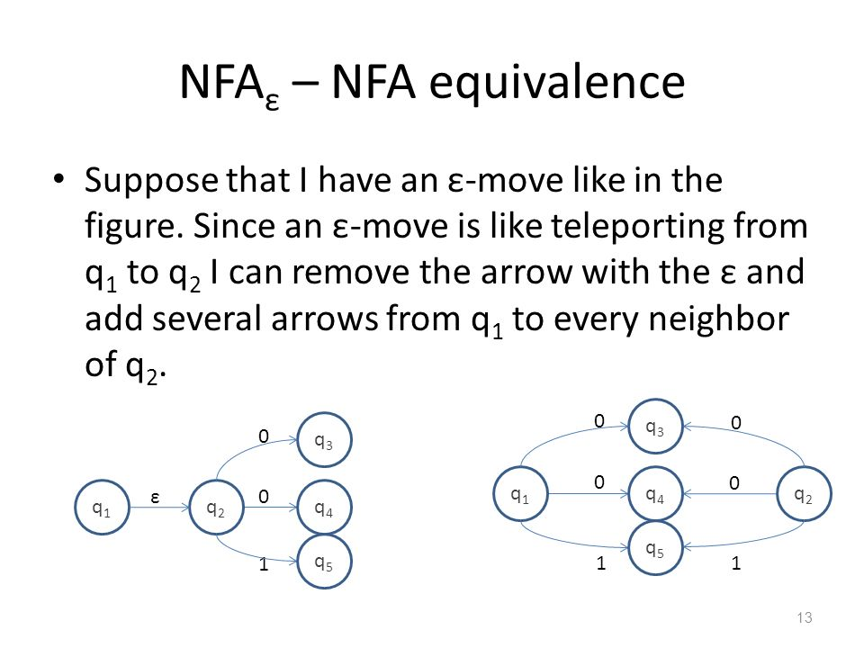 NFAε – NFA equivalence