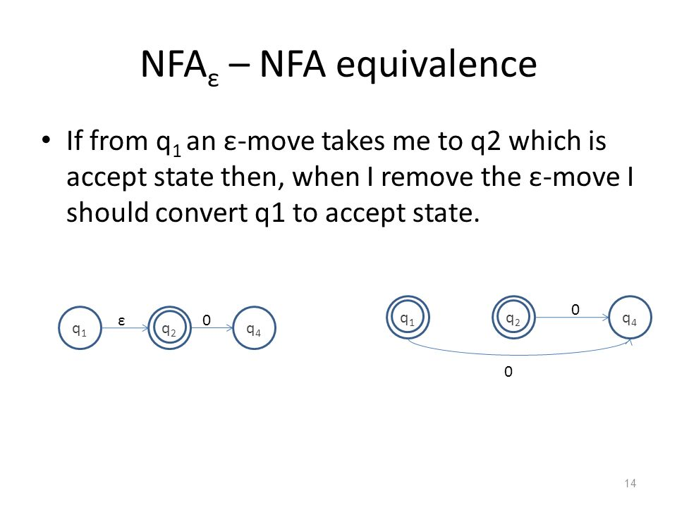 NFAε – NFA equivalence If from q1 an ε-move takes me to q2 which is accept state then, when I remove the ε-move I should convert q1 to accept state.