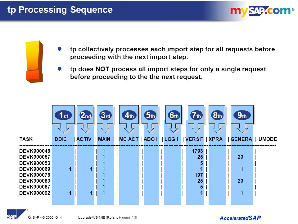 tp Processing Sequence