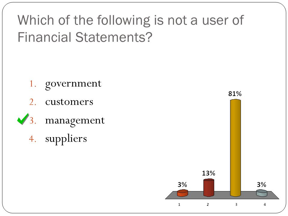 which of the following statements about online surveys is true chapter 1 introduction to management accounting ppt 4556