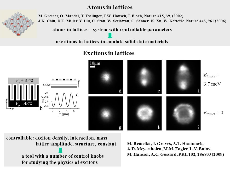Atoms in lattices Excitons in lattices