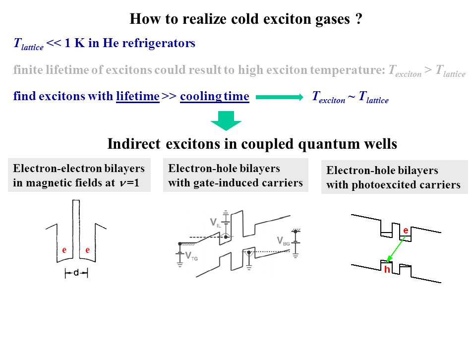 How to realize cold exciton gases