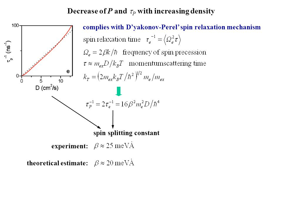 Decrease of P and tP with increasing density