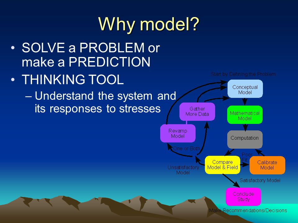 Why model SOLVE a PROBLEM or make a PREDICTION THINKING TOOL