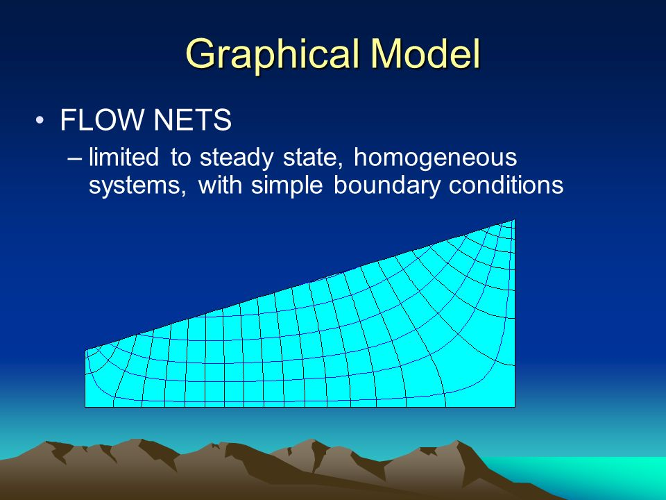 Graphical Model FLOW NETS