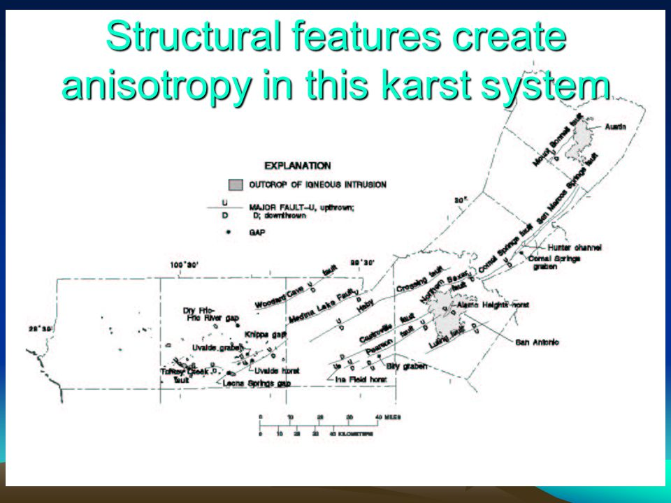 Structural features create anisotropy in this karst system