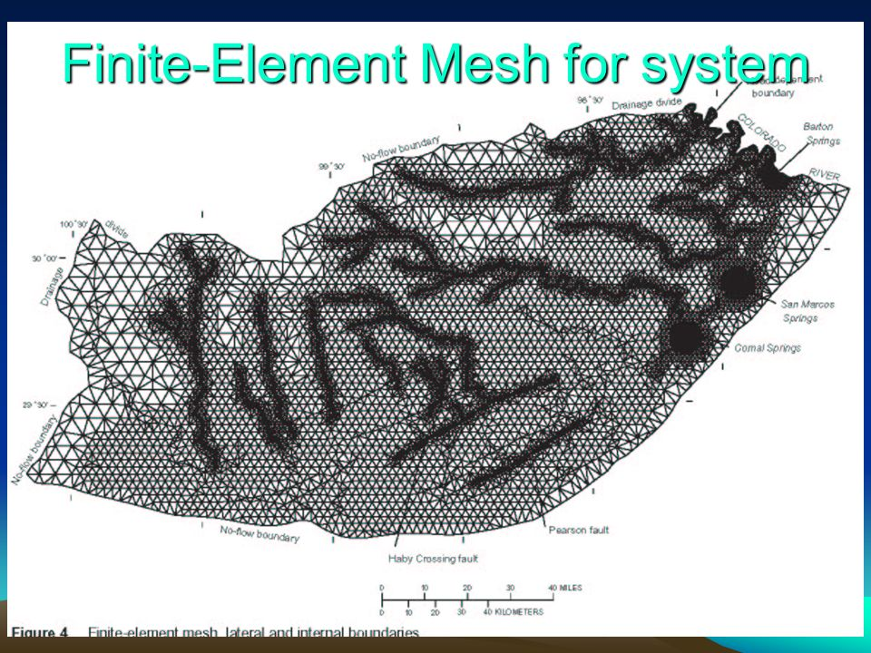 Finite-Element Mesh for system