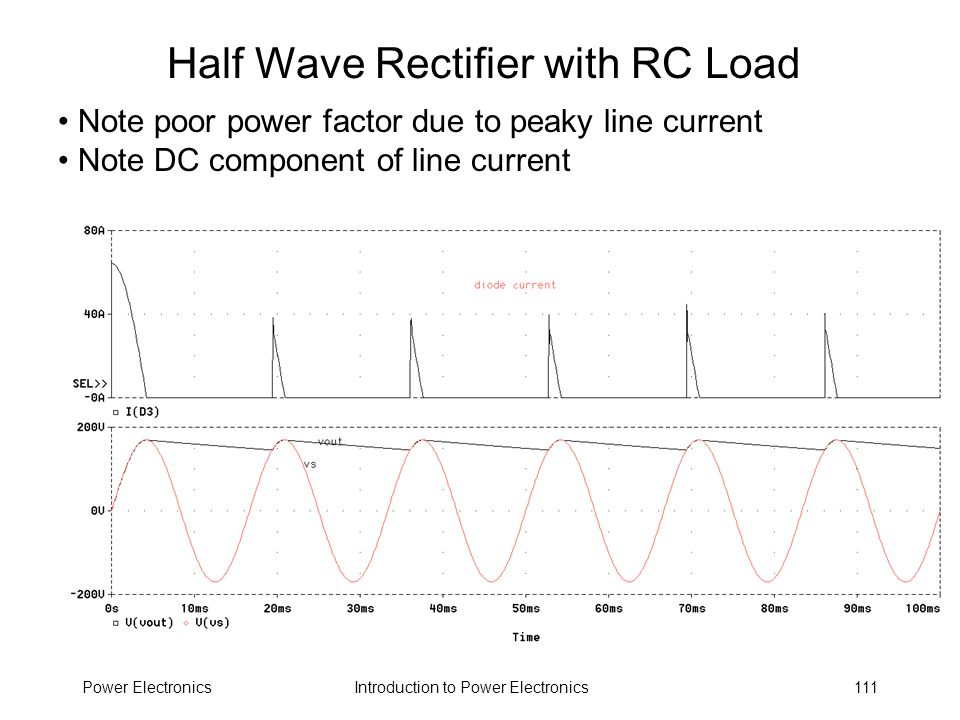 Half Wave Rectifier with RC Load