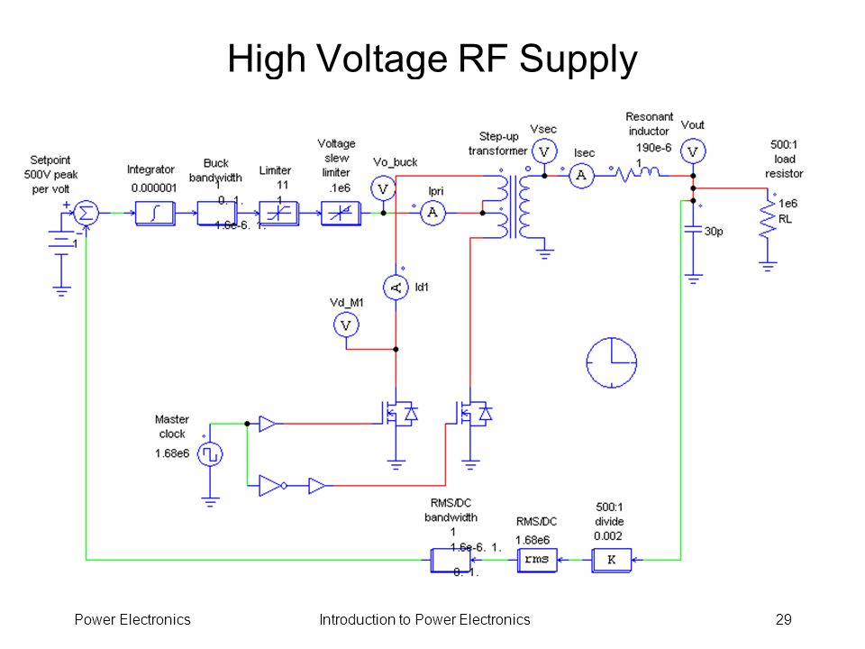 High Voltage RF Supply Power Electronics