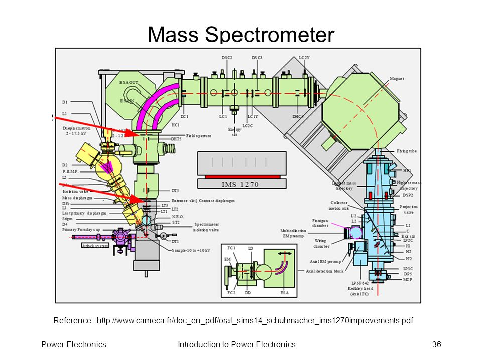 Mass Spectrometer Reference: http://www.cameca.fr/doc_en_pdf/oral_sims14_schuhmacher_ims1270improvements.pdf.