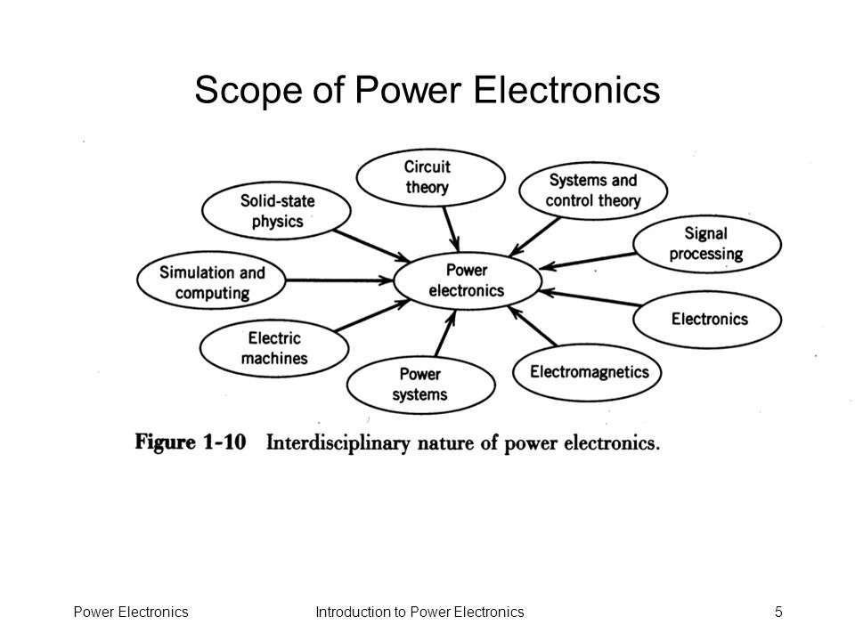 Scope of Power Electronics