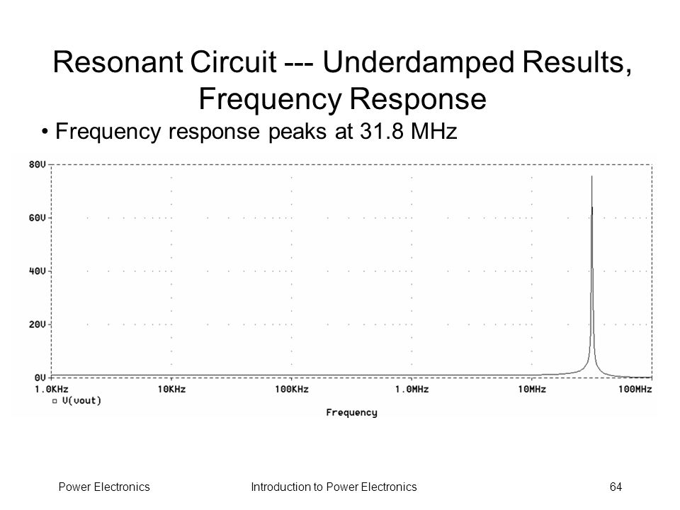 Resonant Circuit --- Underdamped Results, Frequency Response